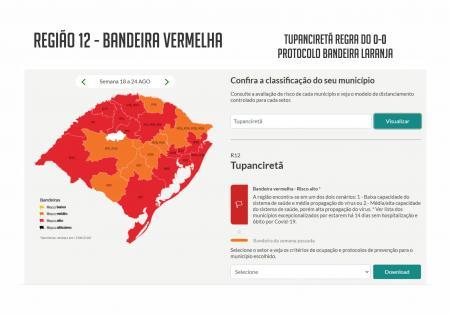 Tupanciretã seguirá protocolo de bandeira laranja
